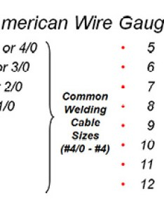 also selecting the proper size welding cables rh lincolnelectric