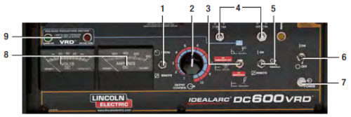 idealarc welder diagram ford cruise control wiring dc600 multi process with vrd not available in us welding mode switch 4 circuit breakers 5 weld terminals on or remotely controlled 6 off 7 power source pilot light 8 ammeter voltmeter