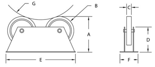 Idler Roll 40 in (1016 mm)
