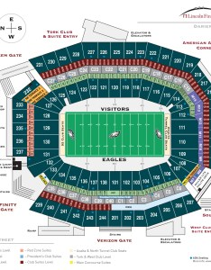 Seating bowl diagram also lincoln financial field rh lincolnfinancialfield