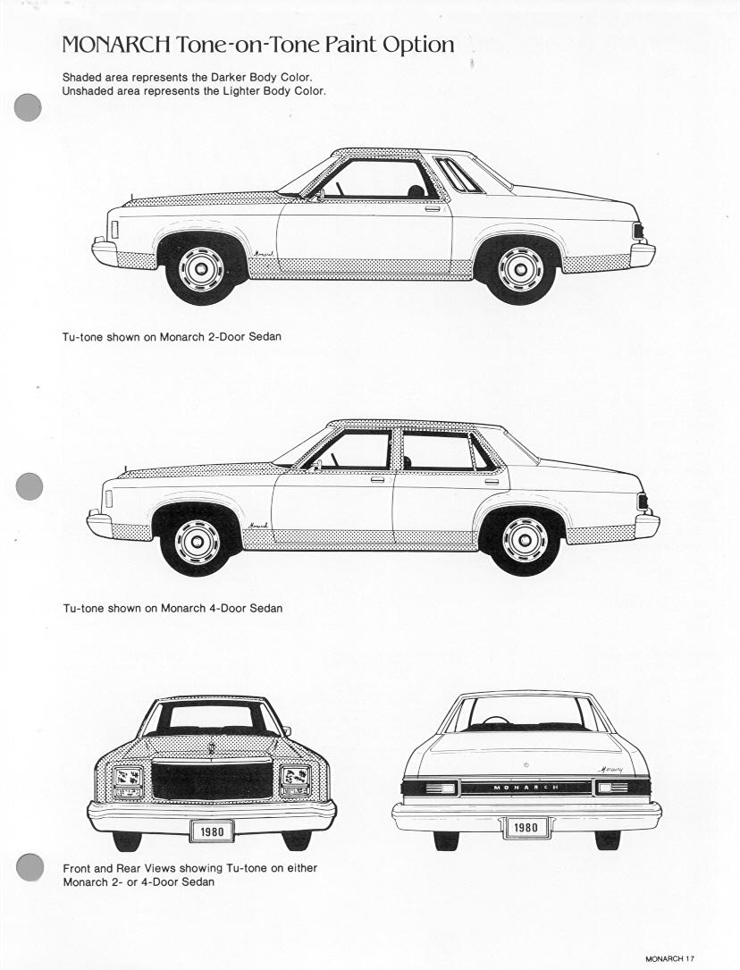 1980 Mercury Monarch Dealer Product Fact Book