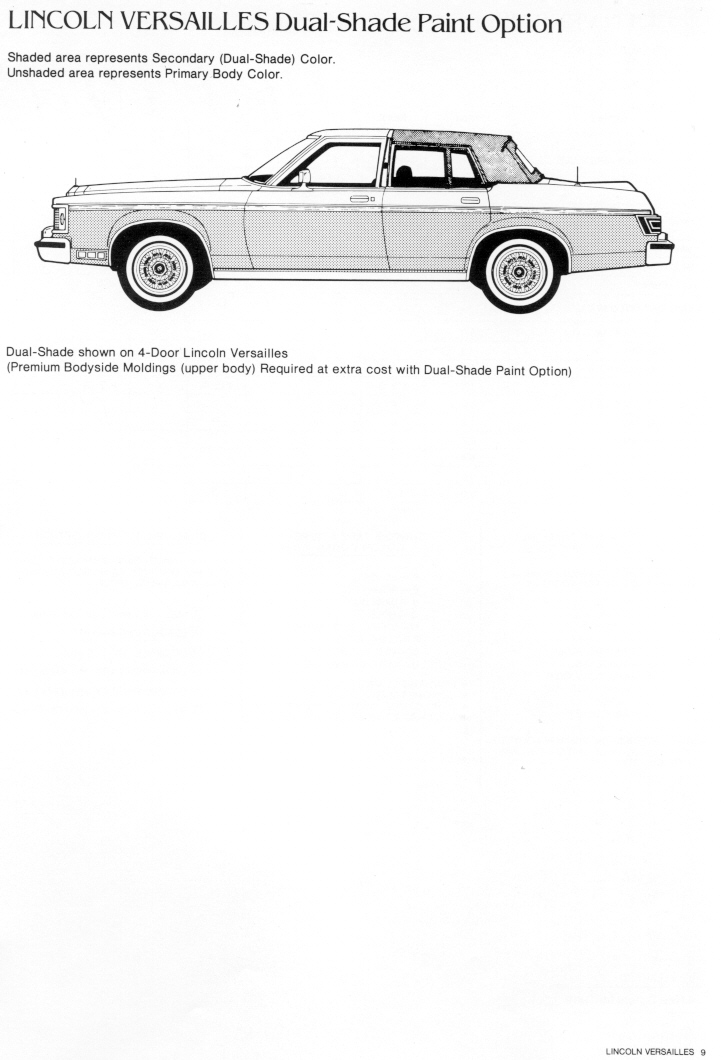1980 Lincoln Products Fact Book