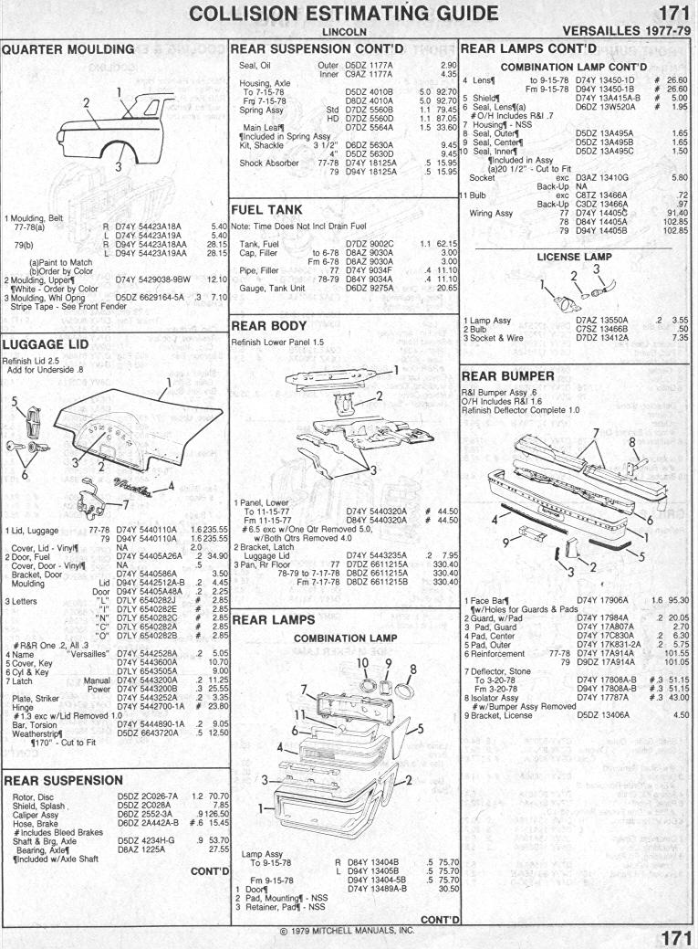Lincoln Versailles Parts List
