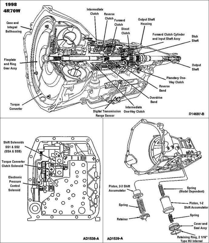 Aod Trans Wiring Diagram