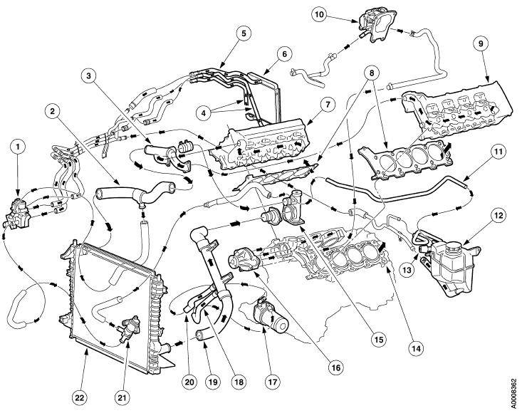 [DIAGRAM in Pictures Database] 2002 Lincoln Ls V8 Engine
