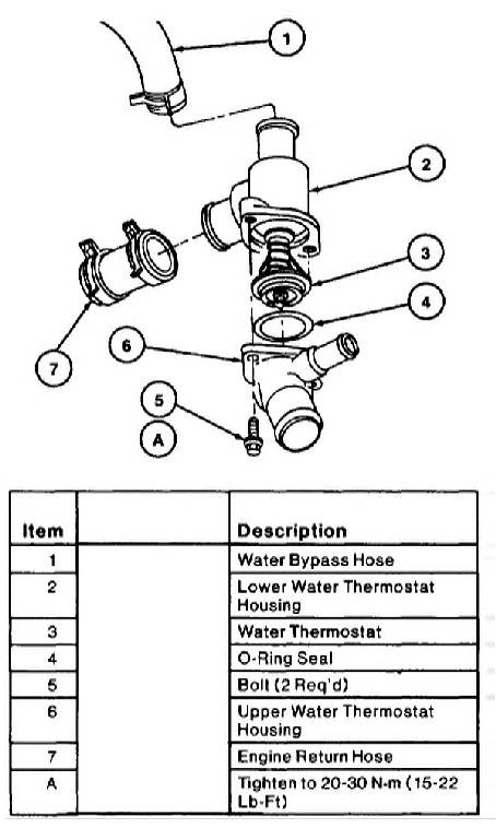 1996 lincoln continental engine diagram