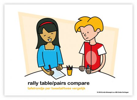 Dagritmekaart bovenbouw rally table pairs compare