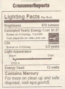 Standard light bulb information label.