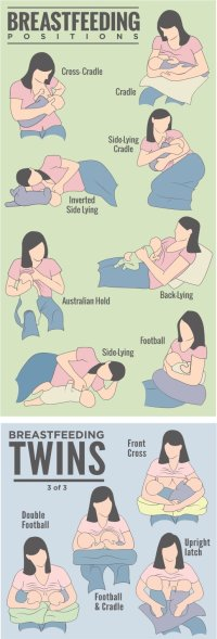 August is Breastfeeding Month-positions