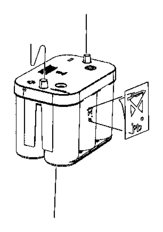 Ram 1500 Label. 6.4 liter. 6.7 liter, w/code XLR. Battery