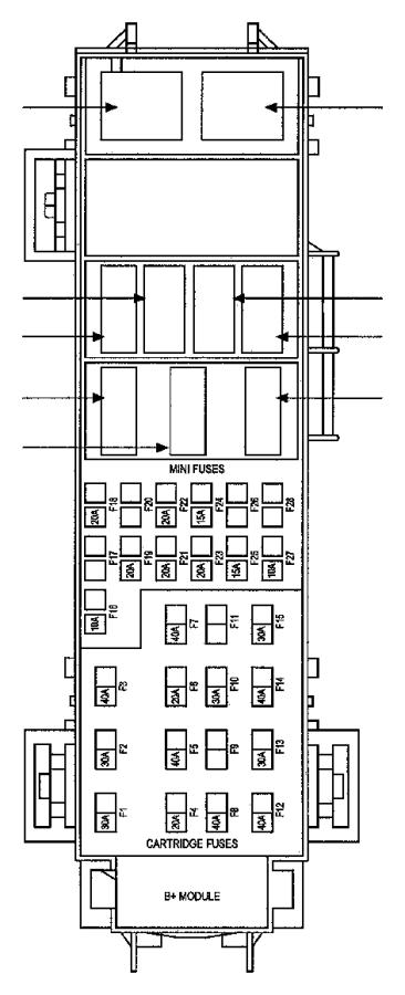 Dodge Durango Distribution box. Fuse and Relay Center