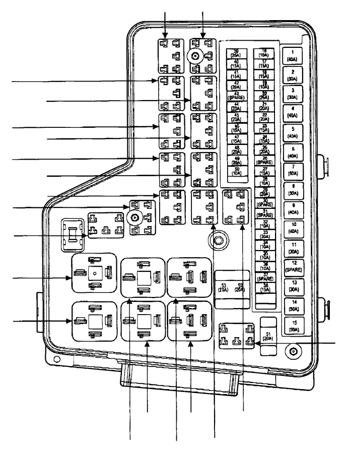 Dodge Ram 2500 Box. BLOCK. Distribution. Fuse. Module