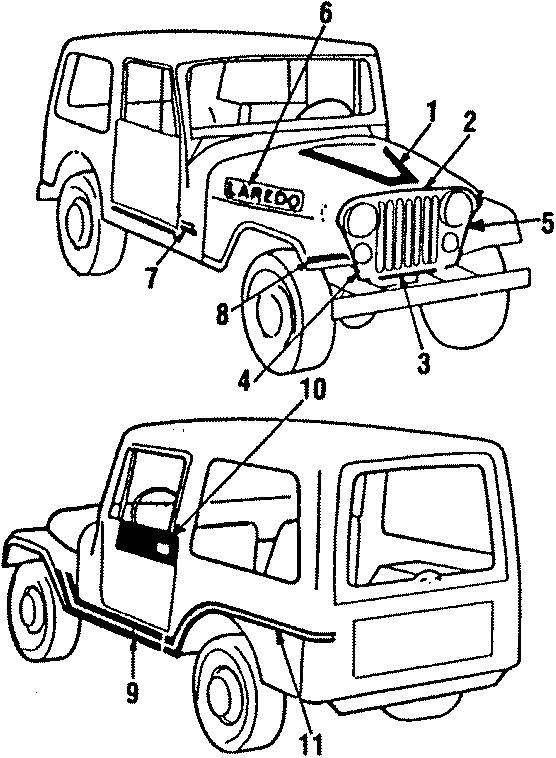 Jeep CJ7 Body Side. 1985 LAREDO, lower. TAPE, STRIPE, FCA