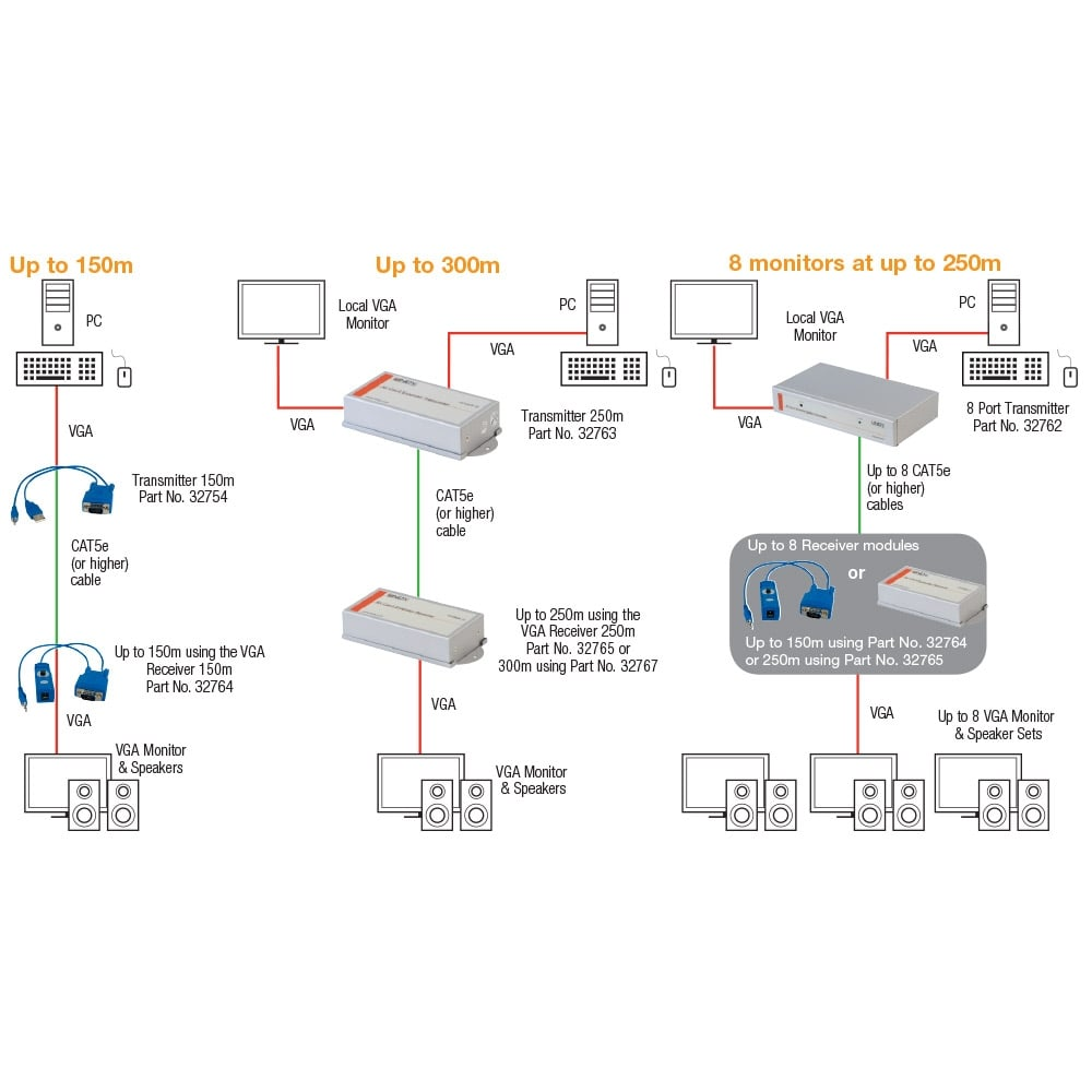 hight resolution of 250m cat5e 6 8 port vga audio transmitter