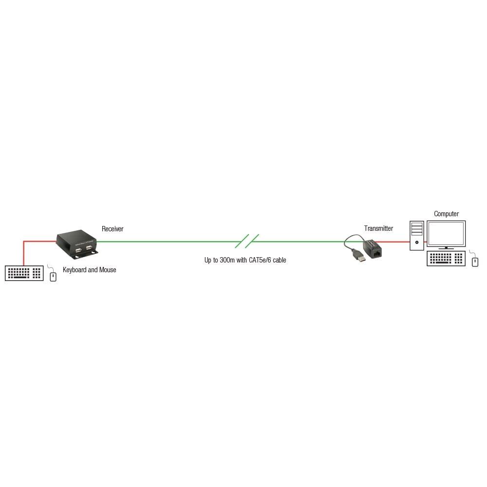 medium resolution of computer cat 5 diagram