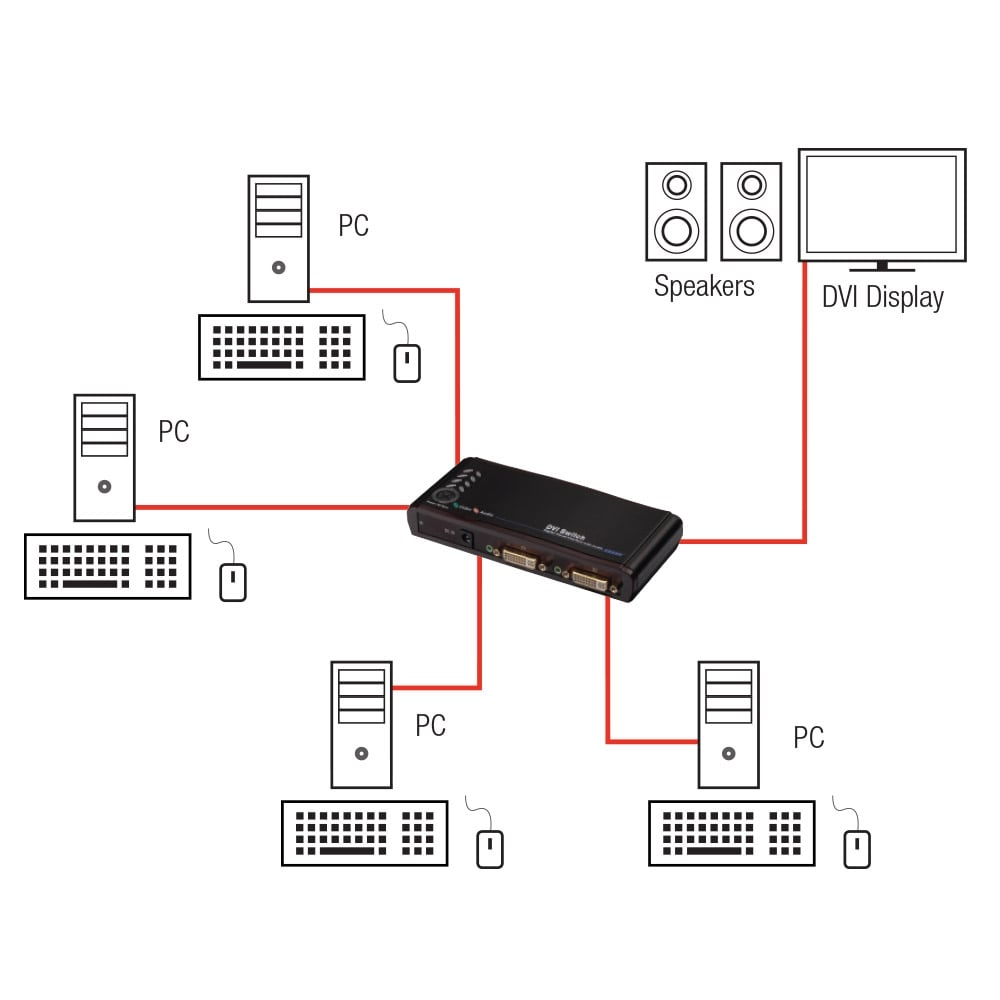 hight resolution of 4 port dvi audio video switch