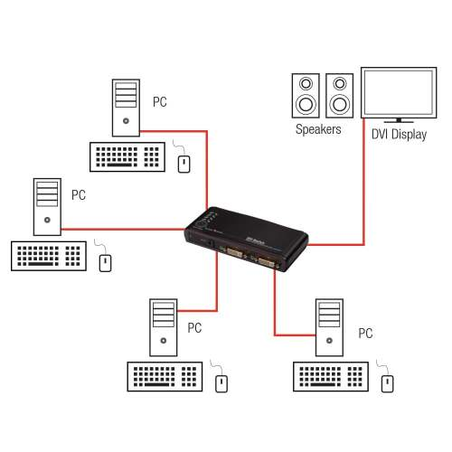 small resolution of 4 port dvi audio video switch