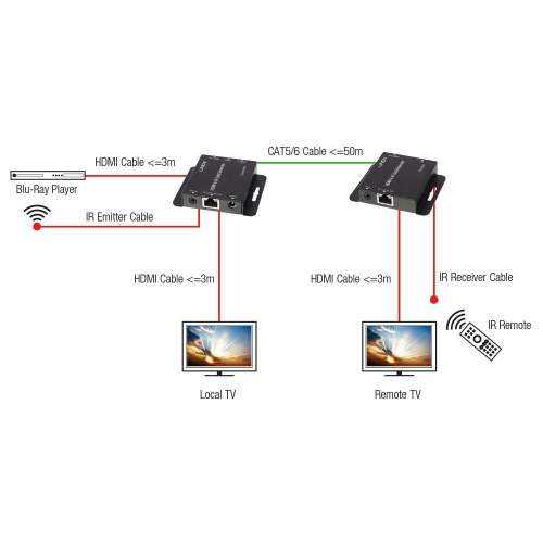 small resolution of 50m cat 6 hdmi ir extender with loop out from lindy uk hdmi to cat 6 wiring diagram