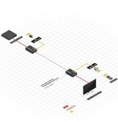 80m cat 6 hdmi ir extender with poc  [ 1000 x 1000 Pixel ]