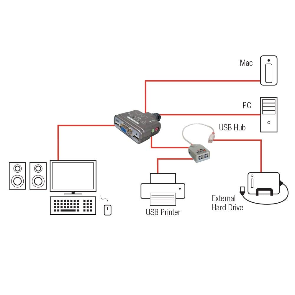 hight resolution of kvm switch compact usb audio 2 port