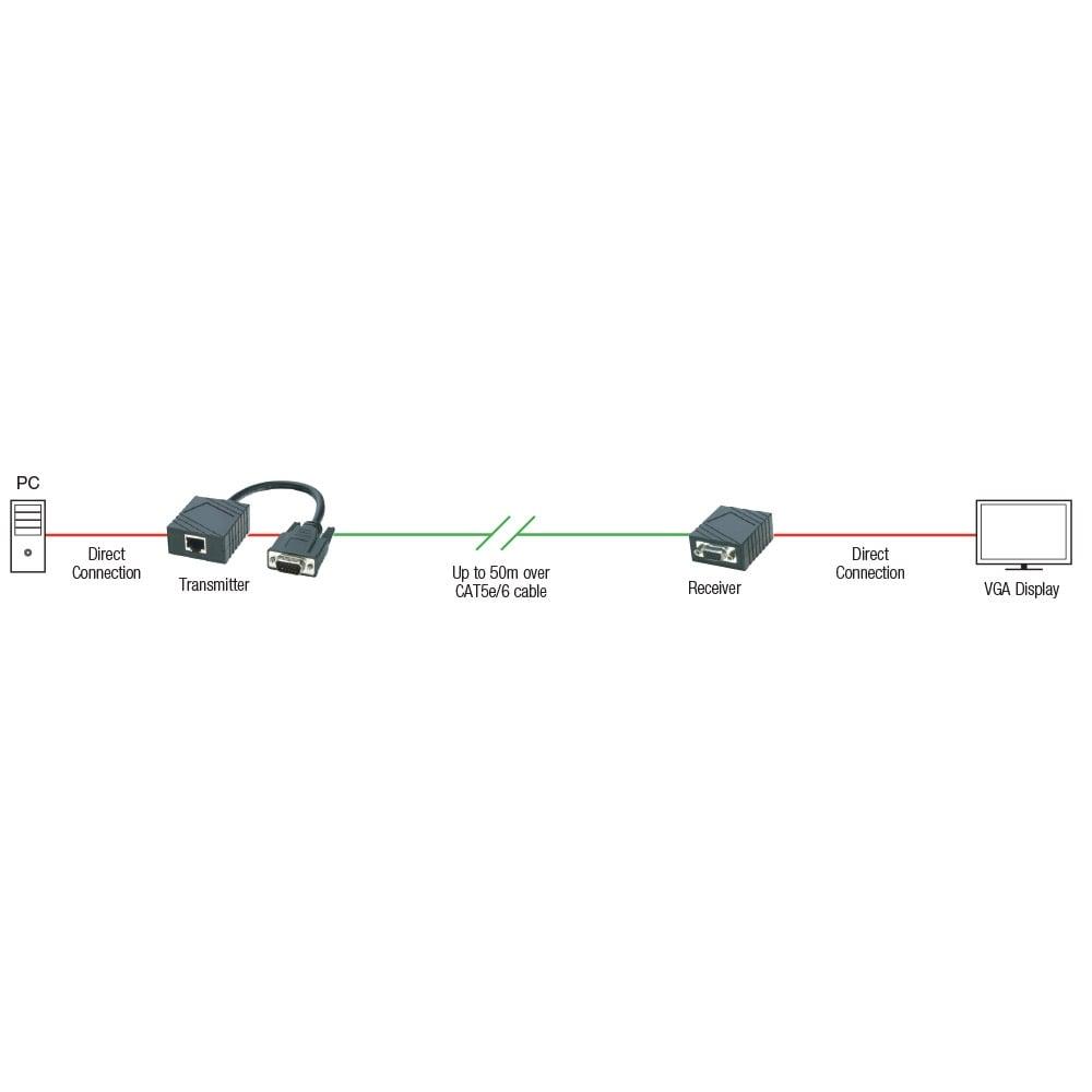 hight resolution of 50m cat5e vga extender