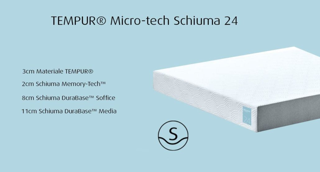 Lineaberger_group  Materasso MicroTech Tempur Foam 24