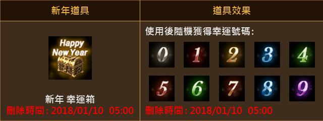 天堂M 新年幸運箱