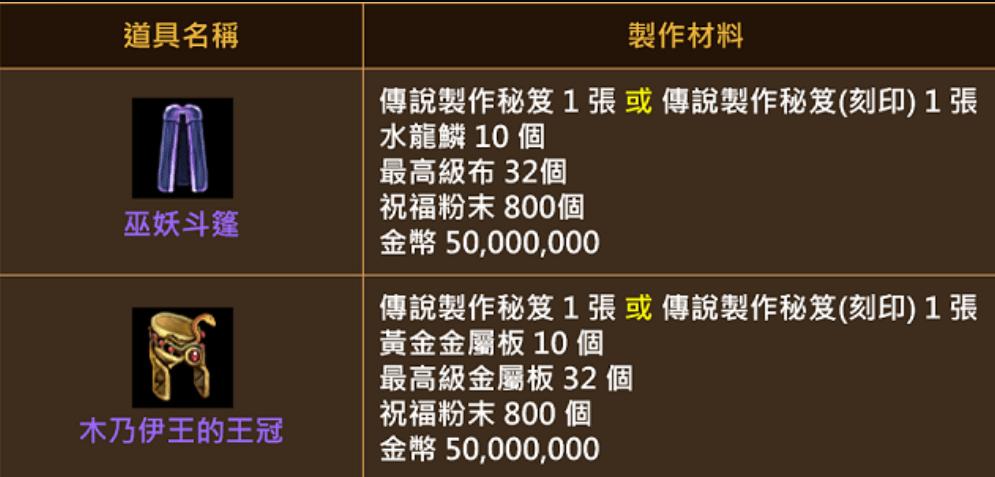 台版 8/15 重大遊戲更新與活動整理,稀有製作秘笈可製作紫裝!?