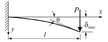 Moment of inertia: area or mass?