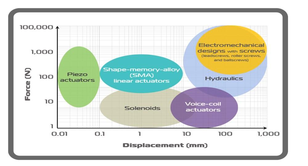 medium resolution of linear slide actuator wiring diagram