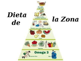 dietas hipocalóricas