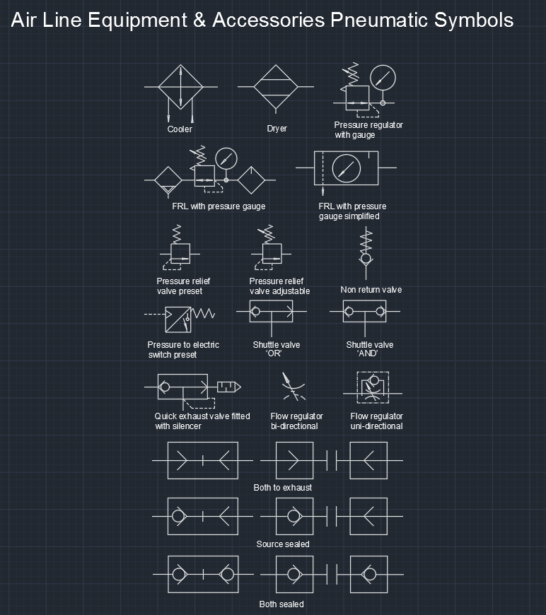Hydraulic Schematic Symbols Autocad Image collections