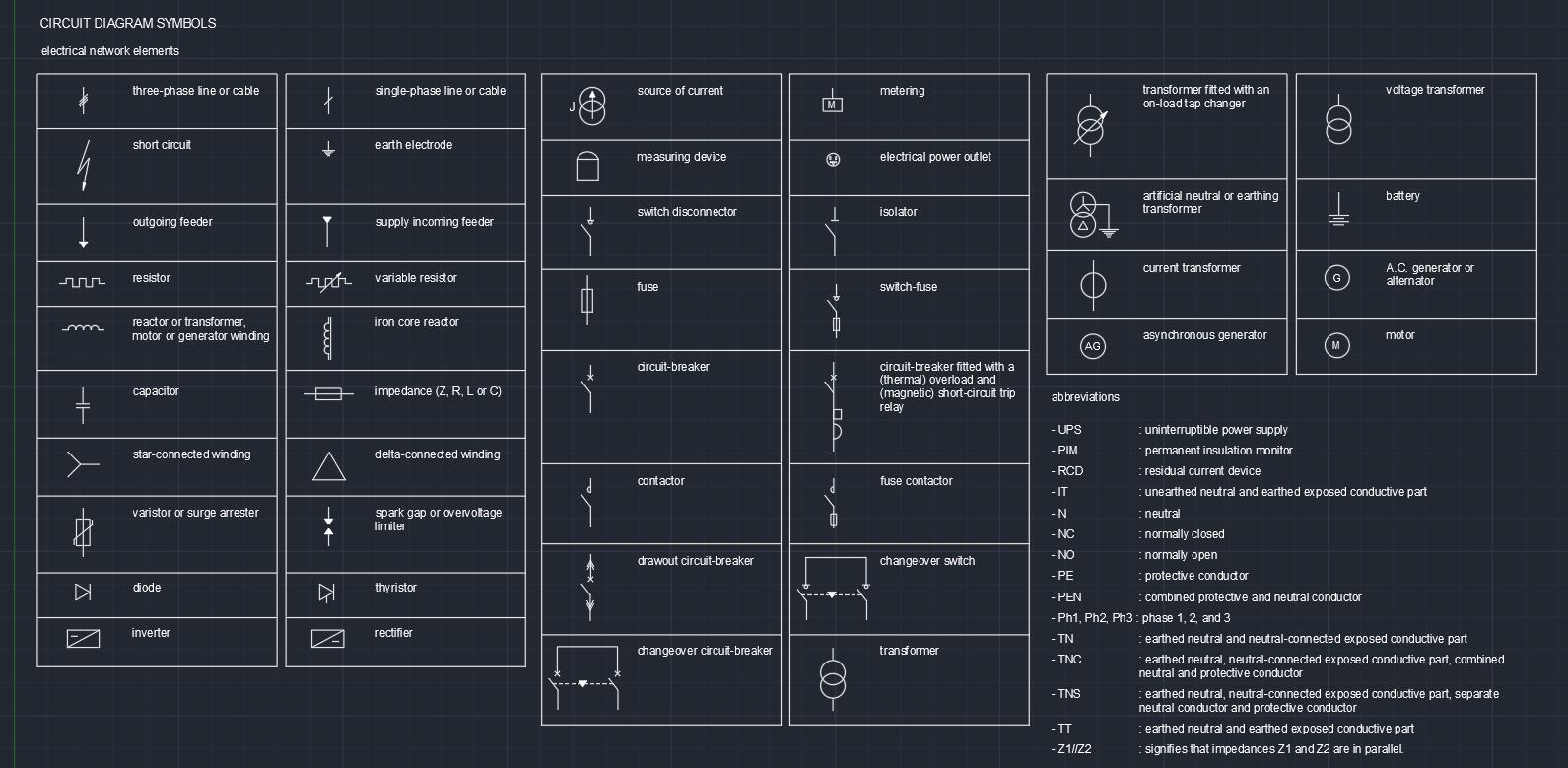 Circuit Diagram Symbols Electrical Network Elements