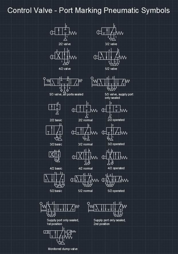 Control Valve Port Marking Pneumatic Symbols Autocad