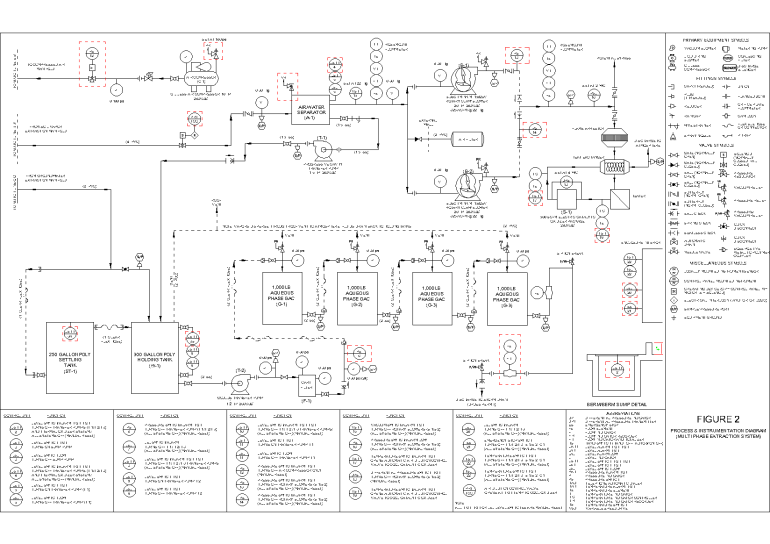 Process And Instrumentation Diagram Multi Phase Extraction System