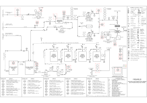 PROCESS AND INSTRUMENTATION DIAGRAM (MULTI PHASE