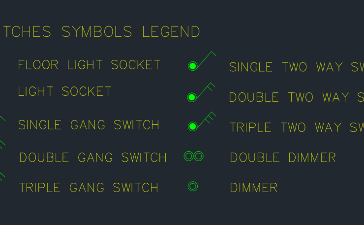 Switches Symbols Legend