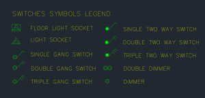 Switches Symbols Legend | | Free CAD Blocks And CAD Drawing