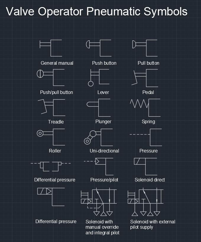 Valve Operator Pneumatic Symbols | | CAD Block And Typical