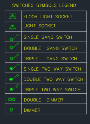 Switch Symbol     Free CAD Block And AutoCAD Drawing
