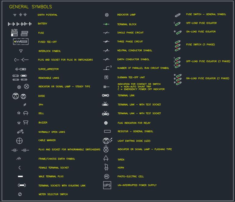 Electrical General Symbols Autocad Free Cad Block Symbol And Cad