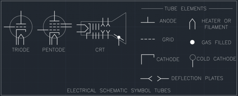 Electrical Schematic Symbol Tubes