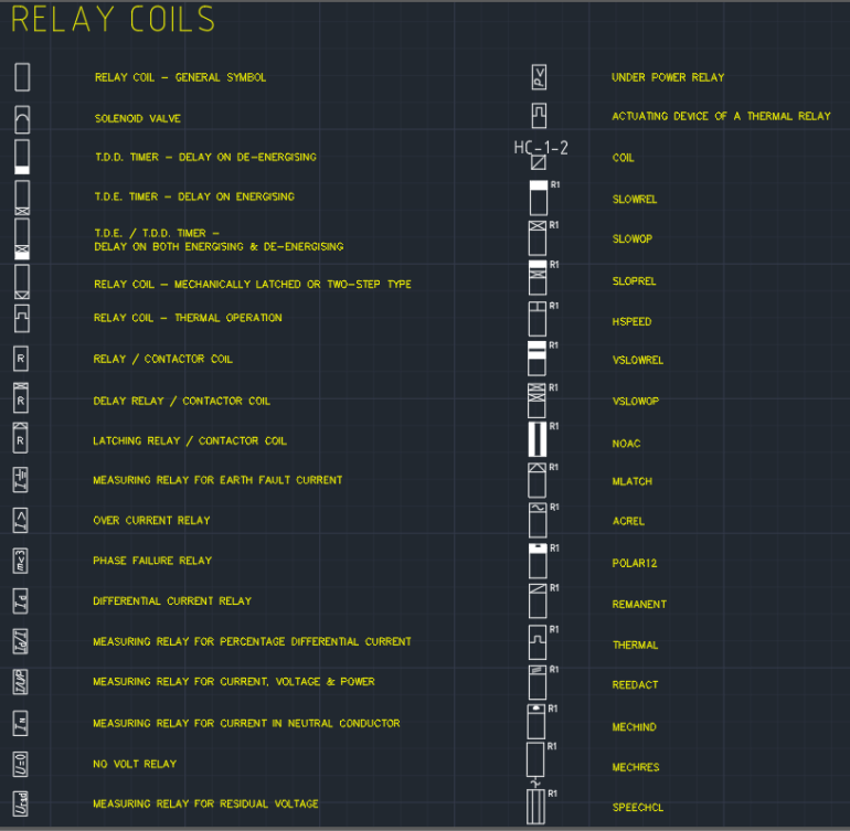 Electrical Symbols Relay And Coils Autocad Free Cad Block