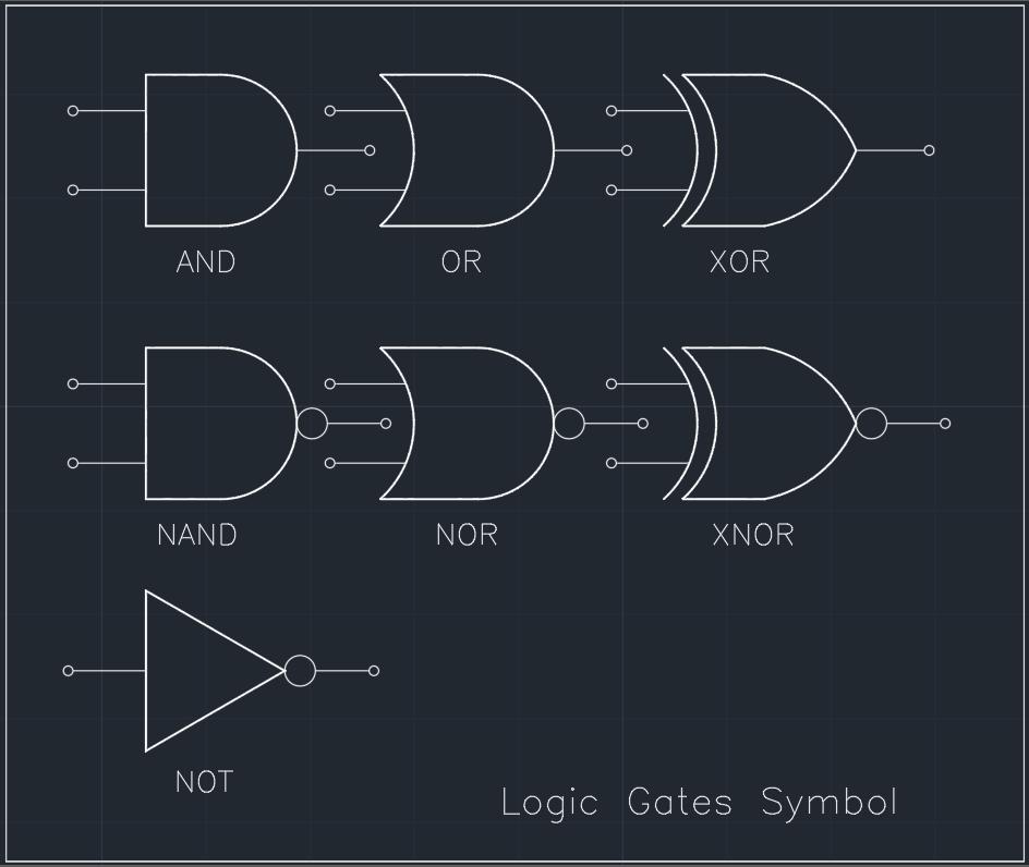 Logic Gates Symbol Autocad Free Cad Block Symbols And Cad Drawing