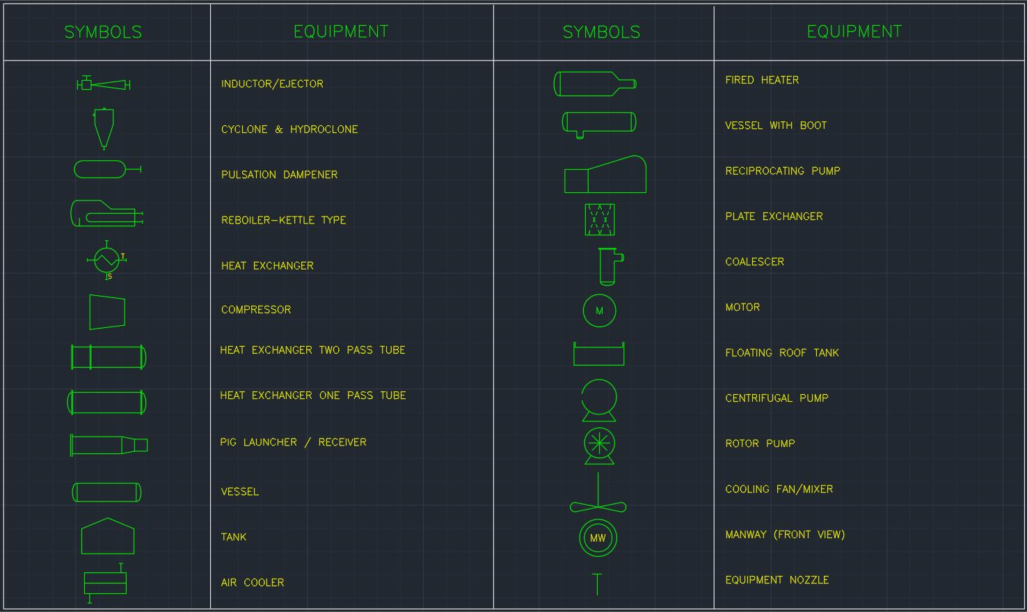 Process Equipment Symbols | | AutoCAD Free CAD Block