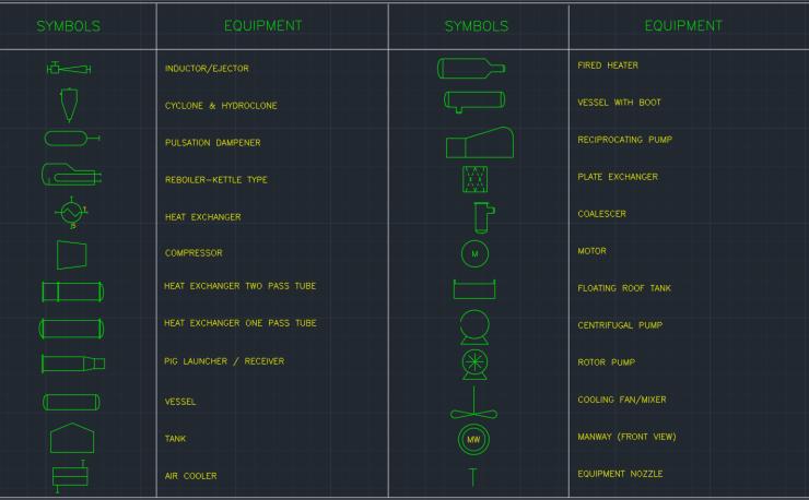 Air Compressor Autocad Free Cad Block Symbols And Cad Drawing
