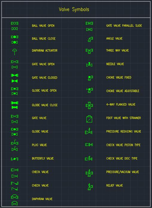 Valve Symbols Free Cad Block Symbols And Cad Drawing