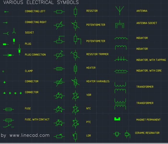 Cad Electrical Symbols