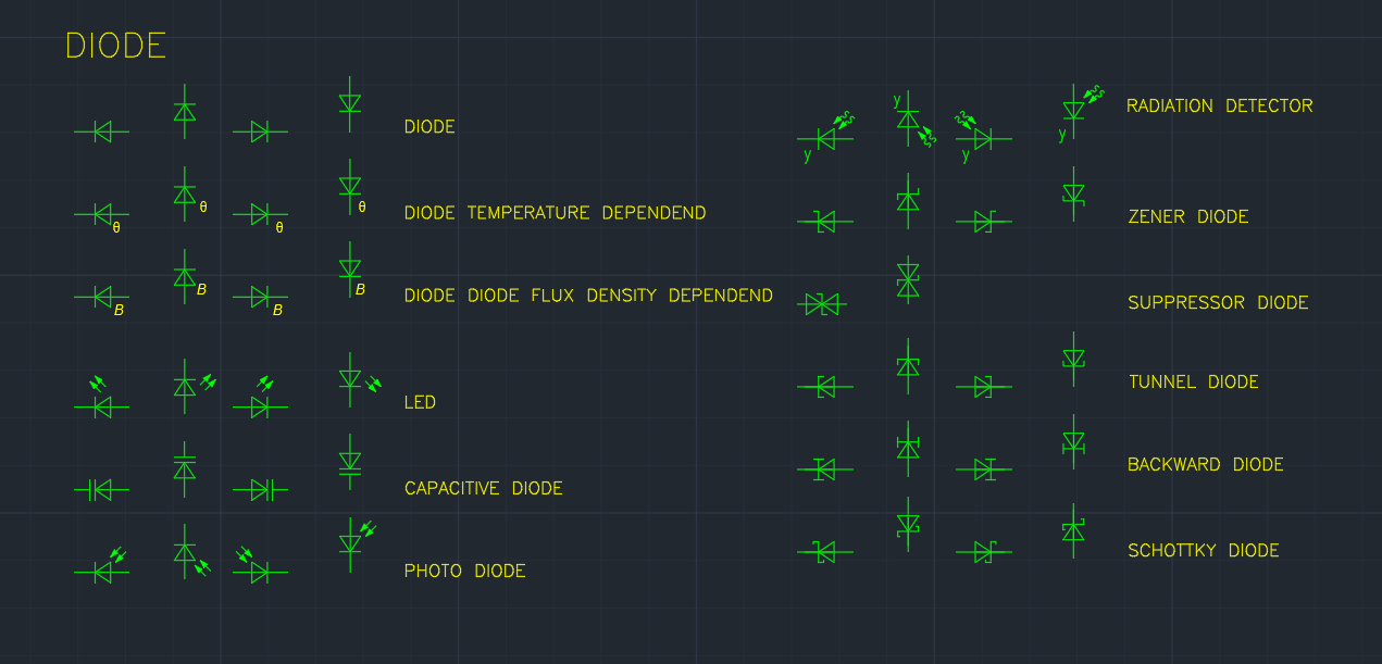 Diode Autocad Free Cad Block Symbol And Cad Drawing