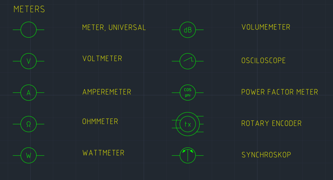 Meter Symbol Free Cad Block And Autocad Drawing